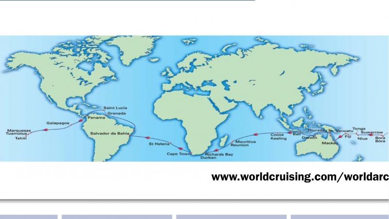 World ARC